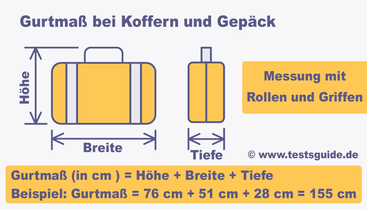 Illustration: Berechnung des Gurtmaß bei Koffern und Gepäck