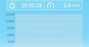 Screenshot Schrittzähler App
