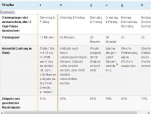 Unser 6-Wochen Trainingsplan