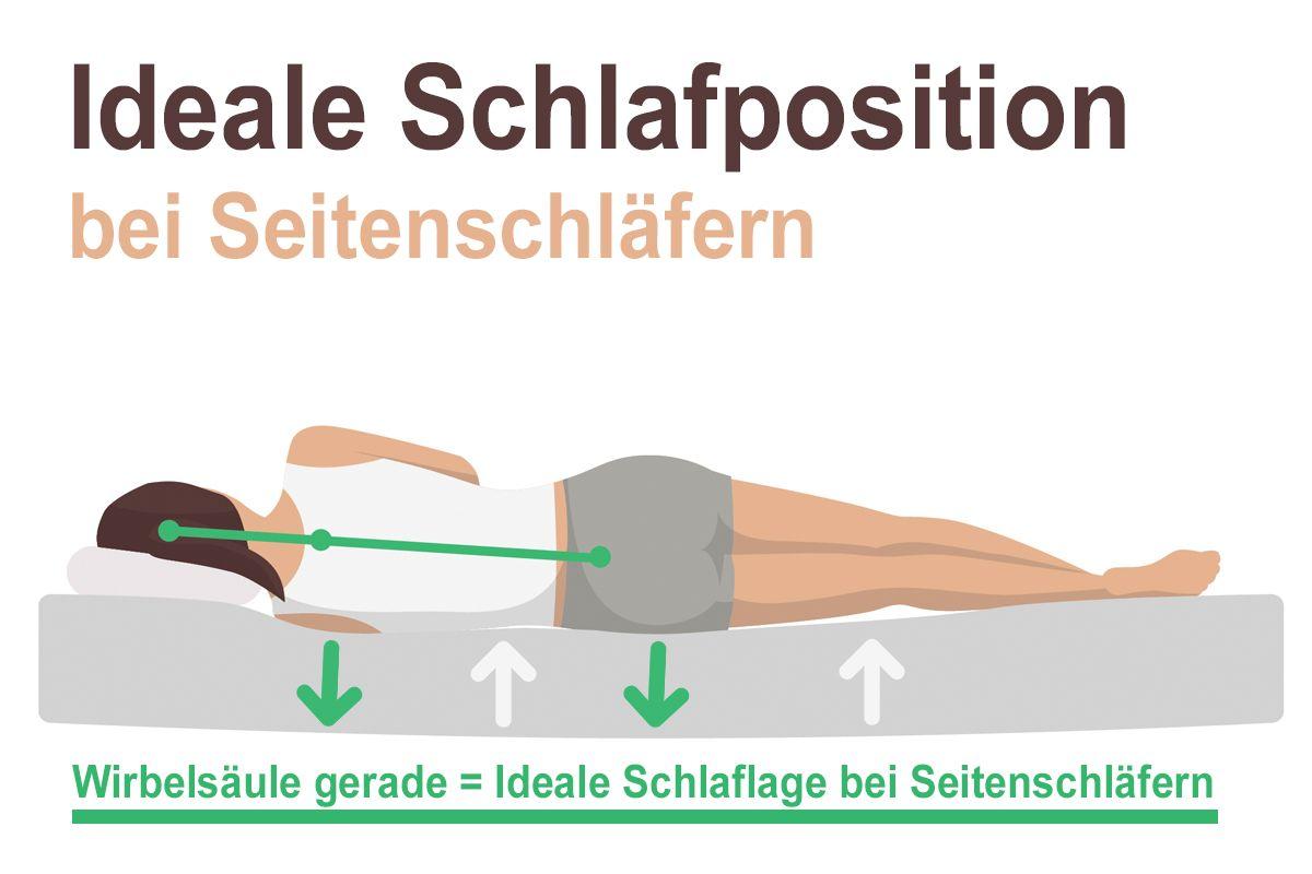 Illustration: Die ideale Schlaflage Seitenschläfer