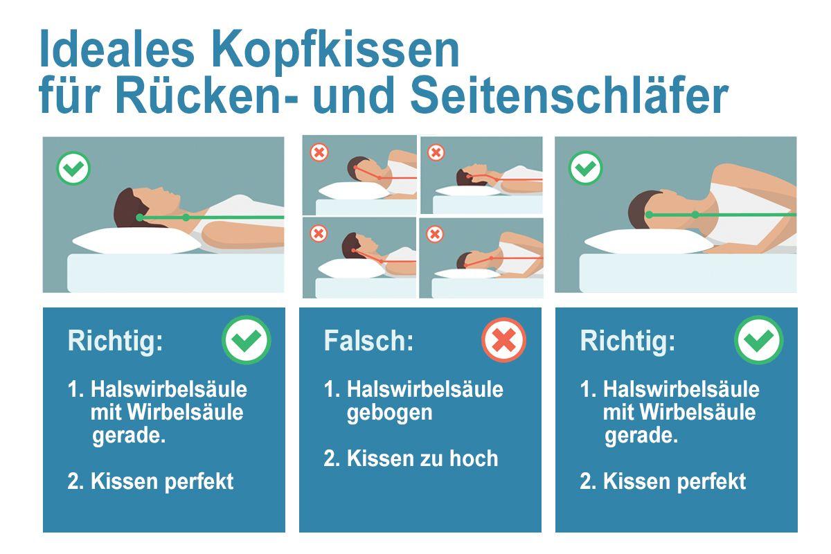 Illustration: ideale Kopfkissen Schläfertypen
