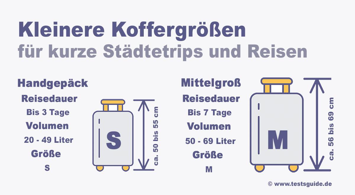 Illustration: Kleinere Koffergrößen