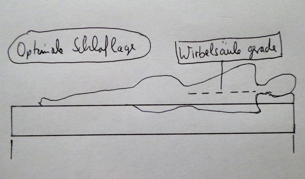Illustration optimale Schlaflage