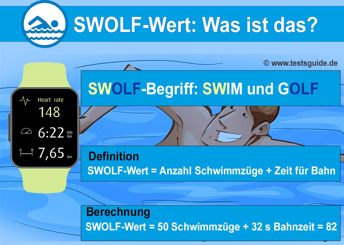 SWOLF-Wert Schwimmen erklärt